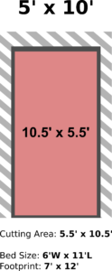 tablesizes5_10